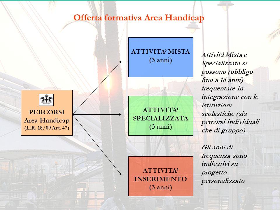 Offerta formativa Area Handicap