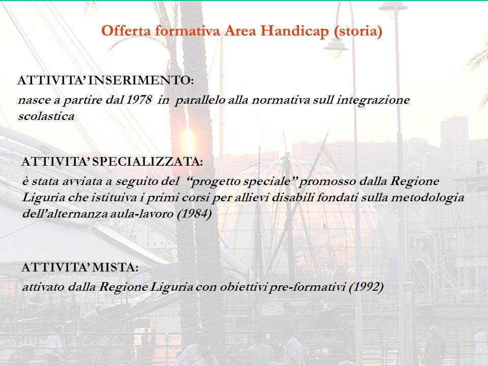 Offerta formativa Area Handicap (storia)