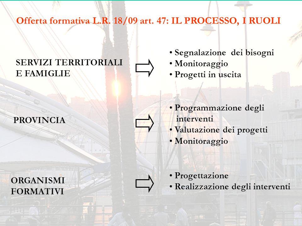 Offerta formativa L.R. 18/09 art. 47: IL PROCESSO, I RUOLI
