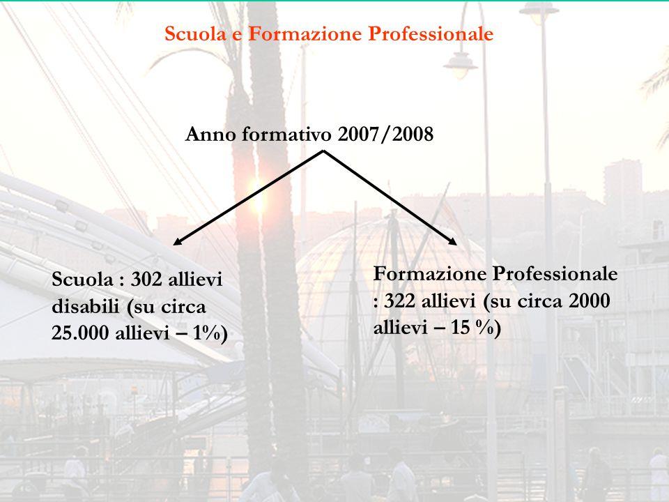 Scuola e Formazione Professionale