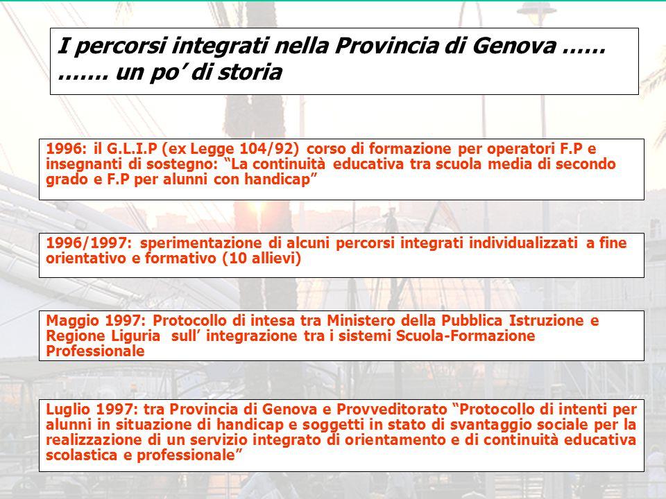 I percorsi integrati nella Provincia di Genova …… ……. un po' di storia