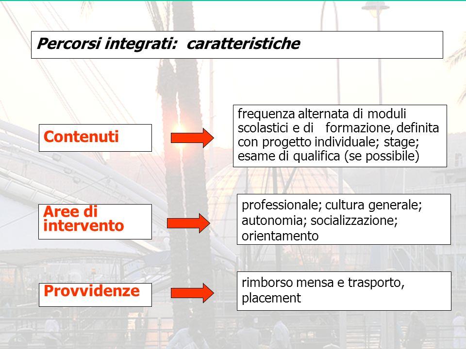 Percorsi integrati: caratteristiche