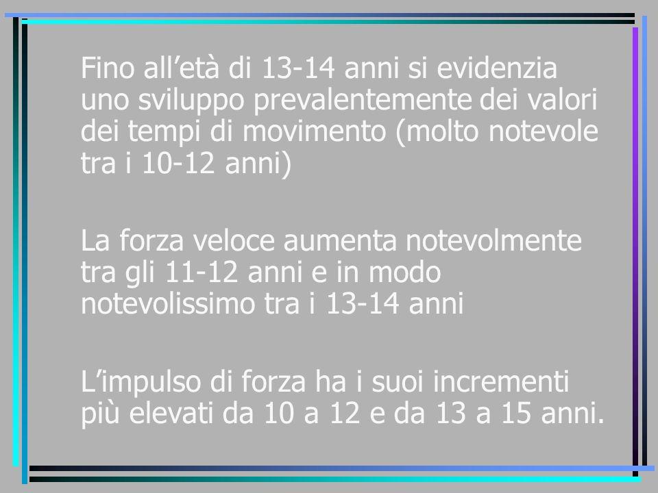 Fino all'età di 13-14 anni si evidenzia uno sviluppo prevalentemente dei valori dei tempi di movimento (molto notevole tra i 10-12 anni)