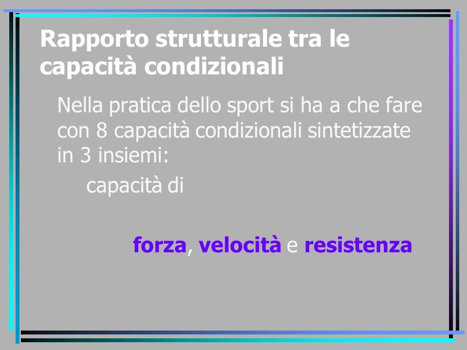 Rapporto strutturale tra le capacità condizionali
