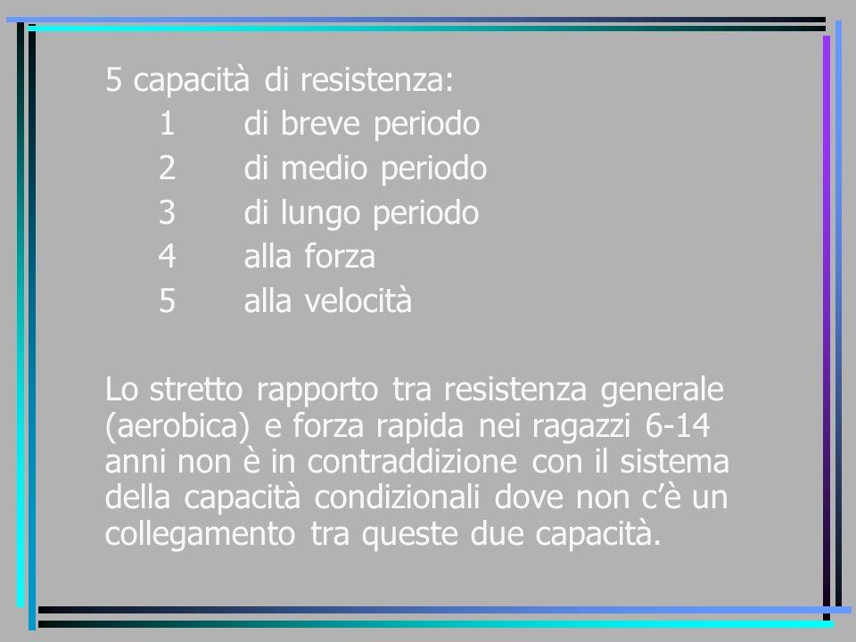 5 capacità di resistenza: