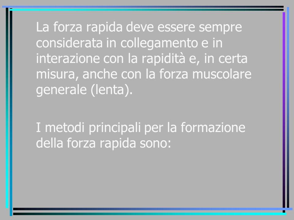 La forza rapida deve essere sempre considerata in collegamento e in interazione con la rapidità e, in certa misura, anche con la forza muscolare generale (lenta).