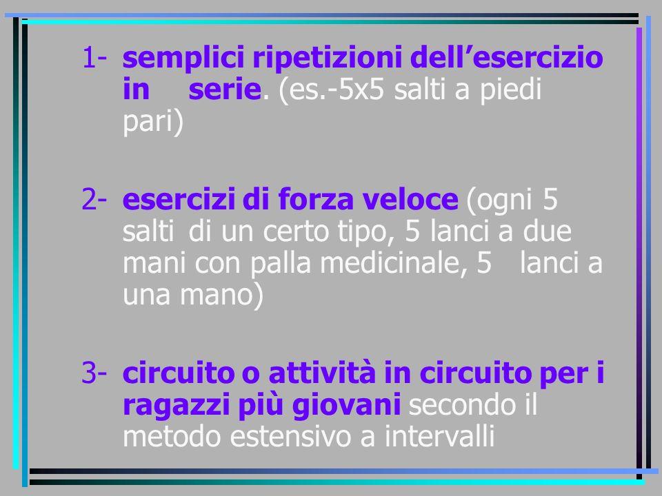 1-. semplici ripetizioni dell'esercizio. in. serie. (es