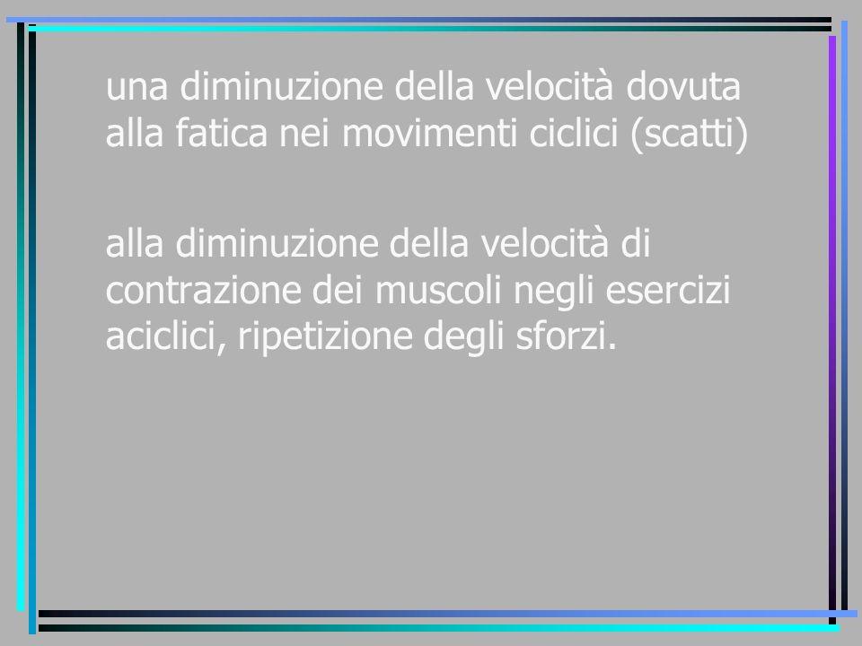 una diminuzione della velocità dovuta alla fatica nei movimenti ciclici (scatti)