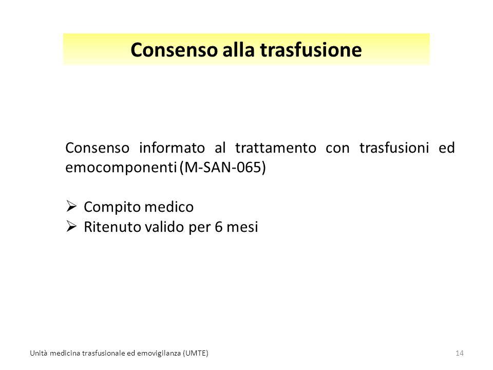 Consenso alla trasfusione