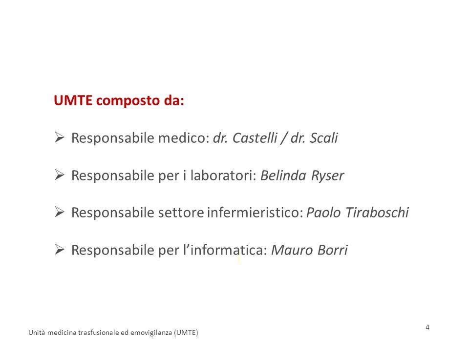 Responsabile medico: dr. Castelli / dr. Scali