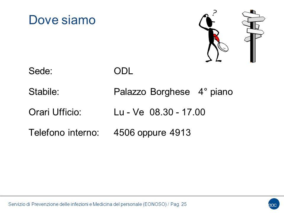 Dove siamo Sede: ODL Stabile: Palazzo Borghese 4° piano