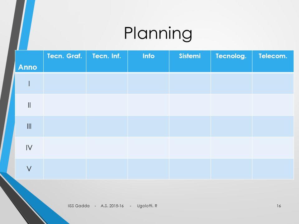 Planning Anno I II III IV V Tecn. Graf. Tecn. Inf. Info Sistemi