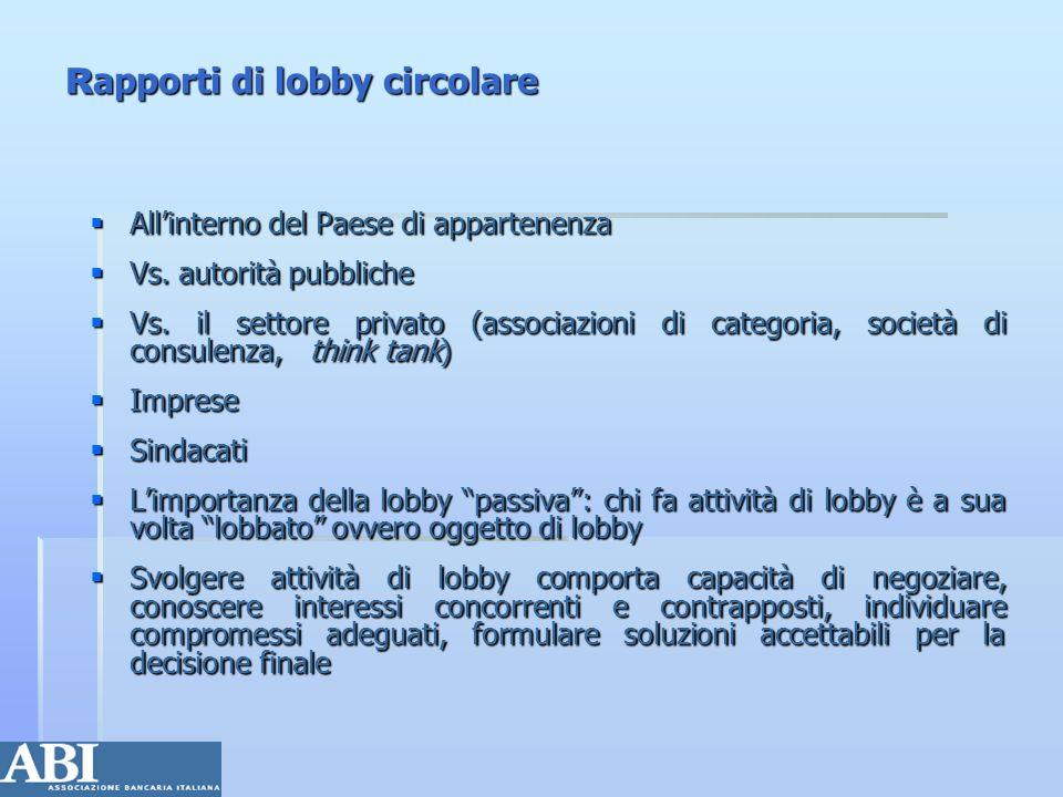 Rapporti di lobby circolare