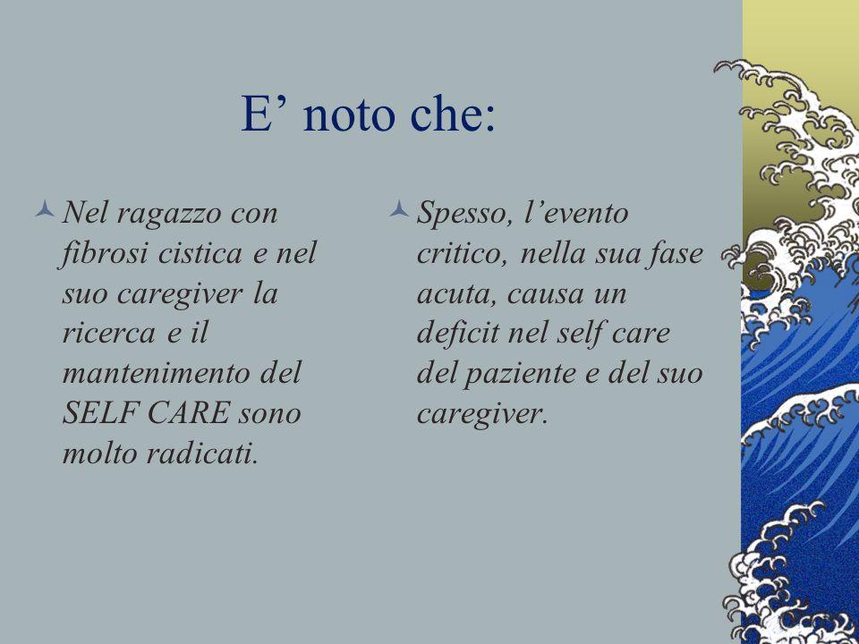 E' noto che:Nel ragazzo con fibrosi cistica e nel suo caregiver la ricerca e il mantenimento del SELF CARE sono molto radicati.