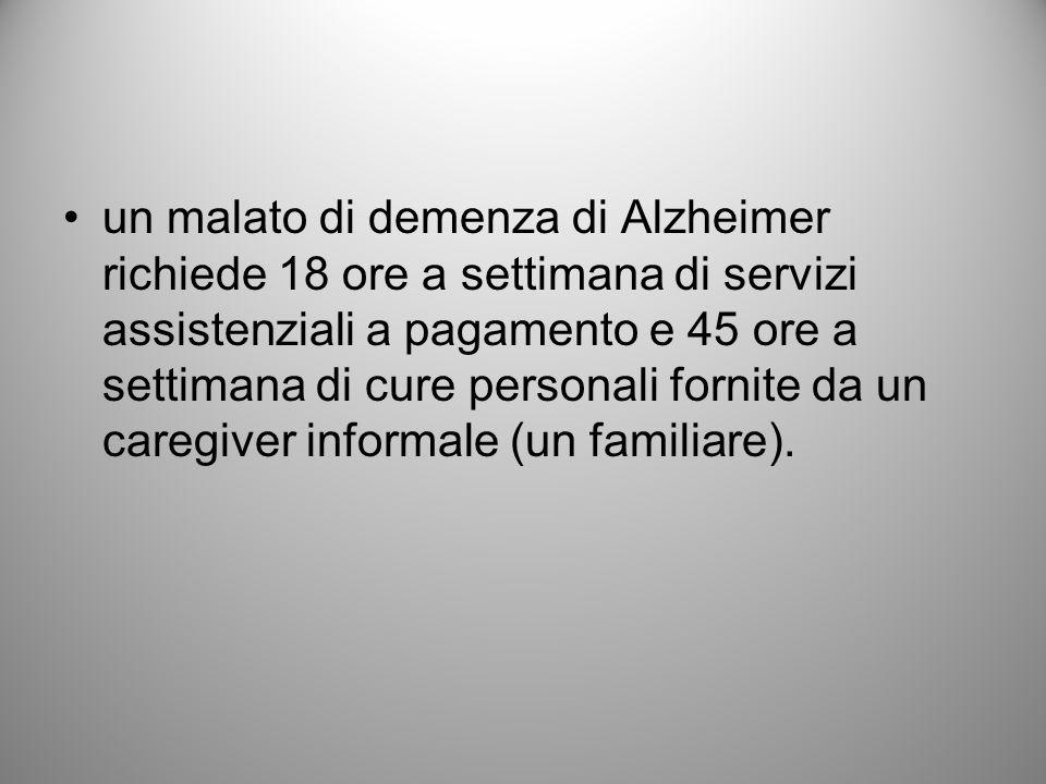 un malato di demenza di Alzheimer richiede 18 ore a settimana di servizi assistenziali a pagamento e 45 ore a settimana di cure personali fornite da un caregiver informale (un familiare).