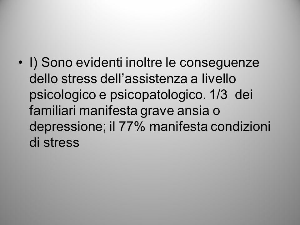 I) Sono evidenti inoltre le conseguenze dello stress dell'assistenza a livello psicologico e psicopatologico.