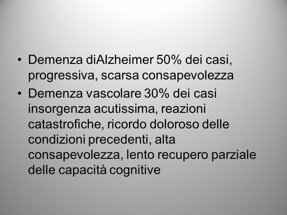 Demenza diAlzheimer 50% dei casi, progressiva, scarsa consapevolezza