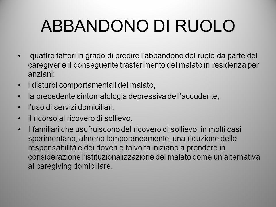 ABBANDONO DI RUOLO