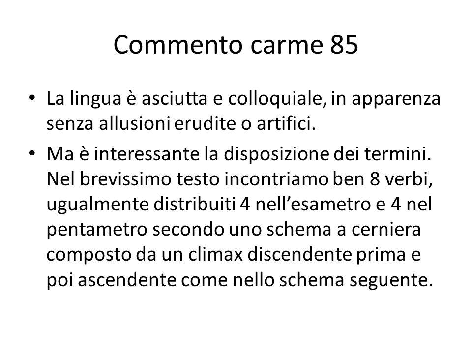 Commento carme 85 La lingua è asciutta e colloquiale, in apparenza senza allusioni erudite o artifici.