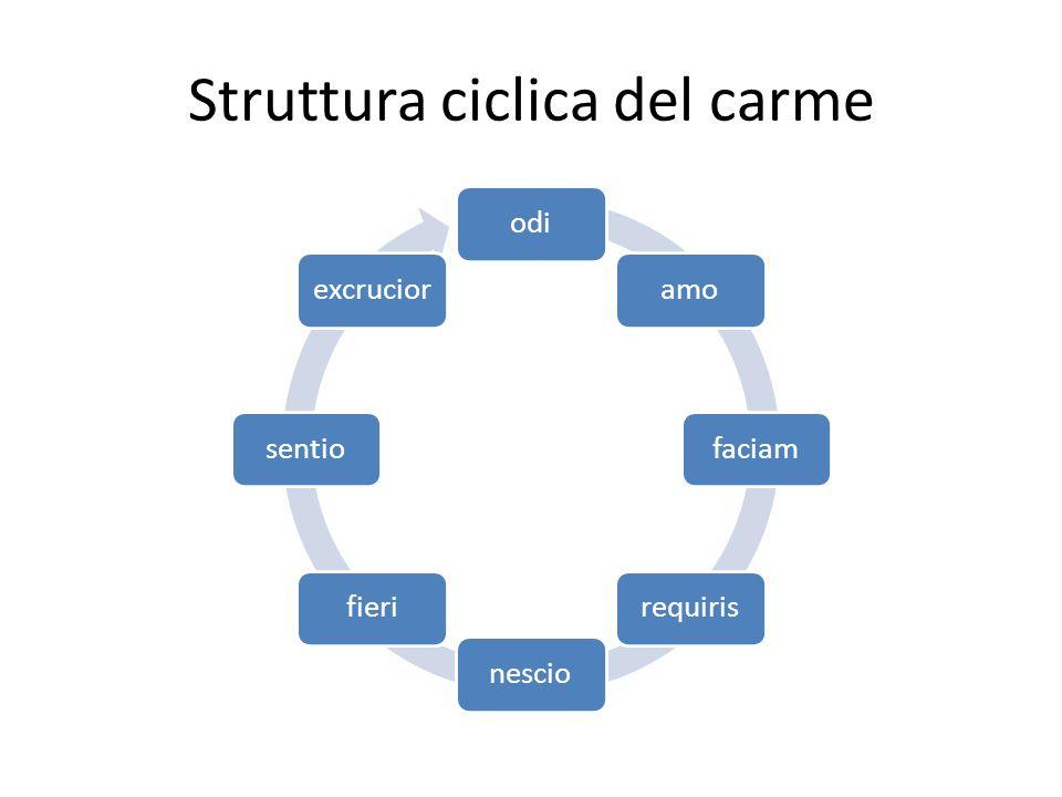 Struttura ciclica del carme