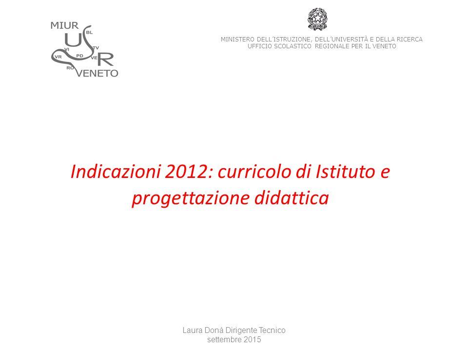 Indicazioni 2012: curricolo di Istituto e progettazione didattica