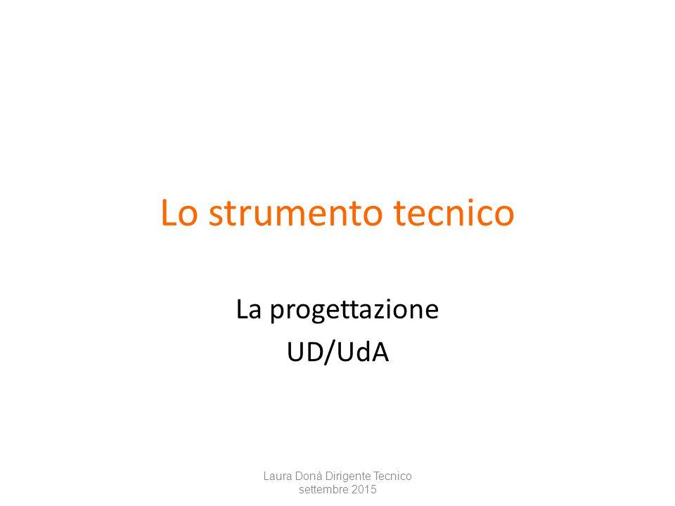La progettazione UD/UdA