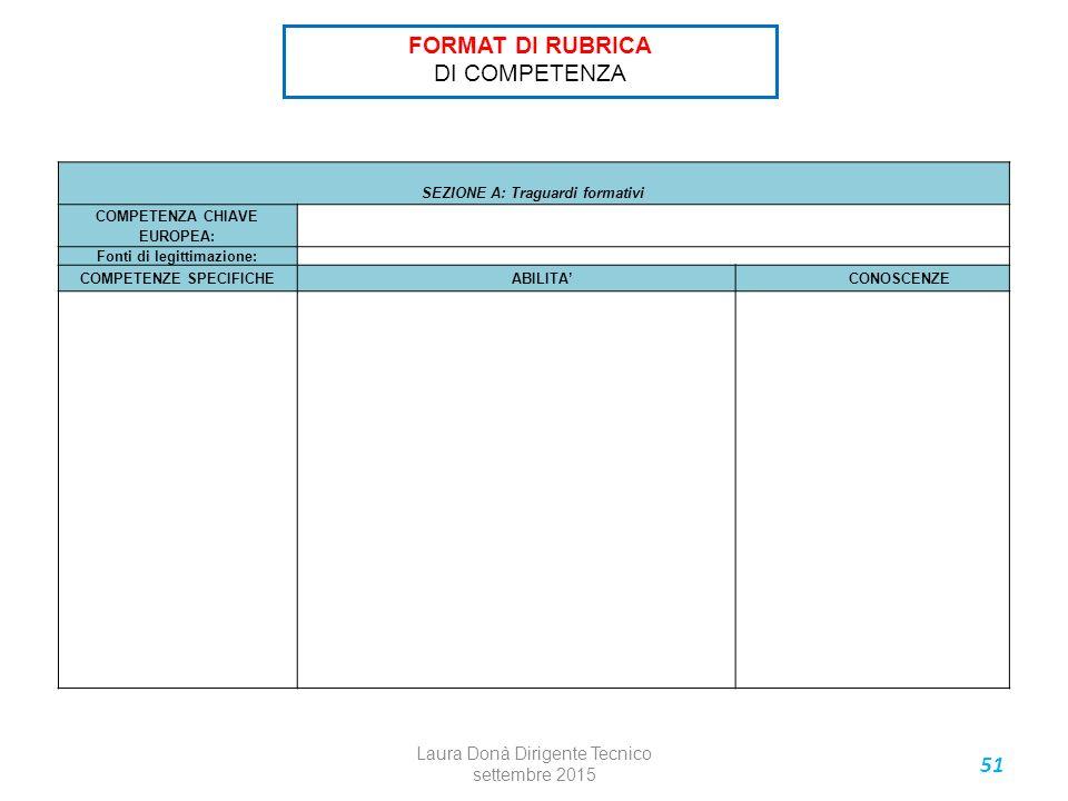 FORMAT DI RUBRICA DI COMPETENZA 51