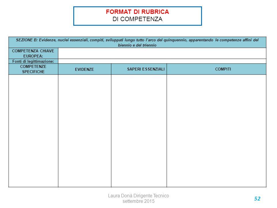 FORMAT DI RUBRICA DI COMPETENZA 52