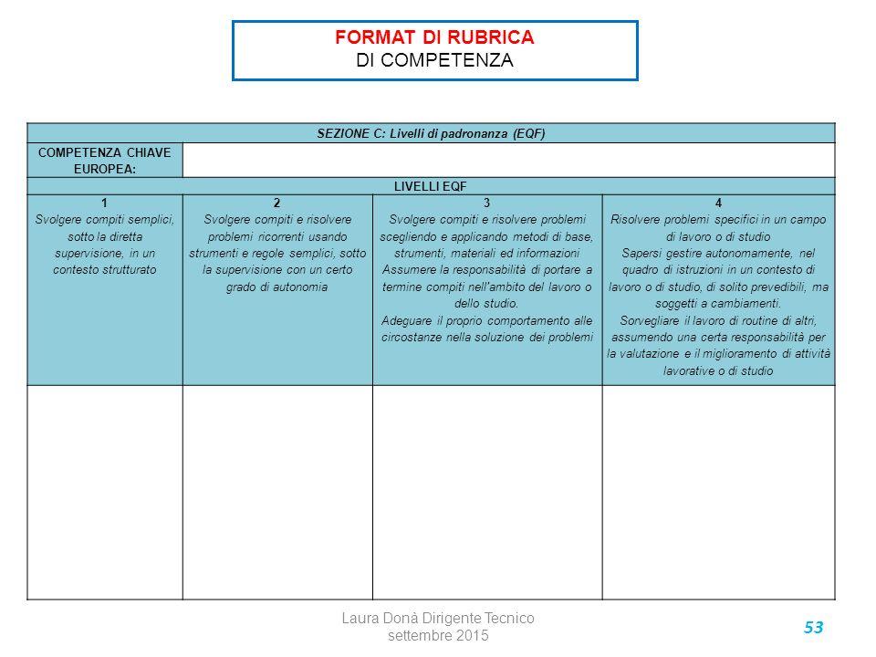 SEZIONE C: Livelli di padronanza (EQF) COMPETENZA CHIAVE EUROPEA: