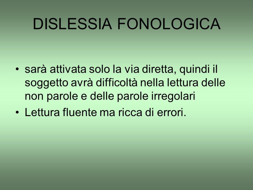 DISLESSIA FONOLOGICA sarà attivata solo la via diretta, quindi il soggetto avrà difficoltà nella lettura delle non parole e delle parole irregolari.