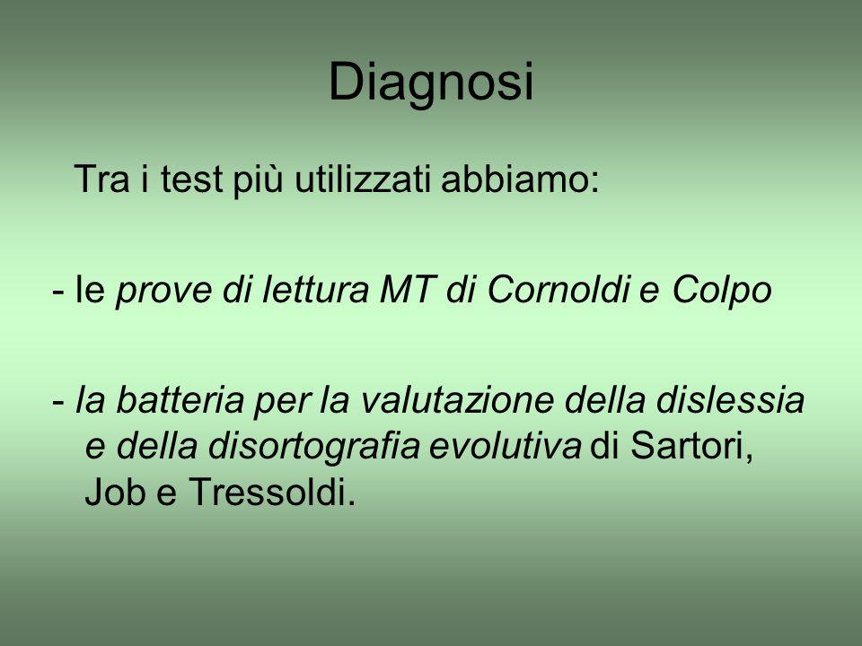 Diagnosi Tra i test più utilizzati abbiamo: