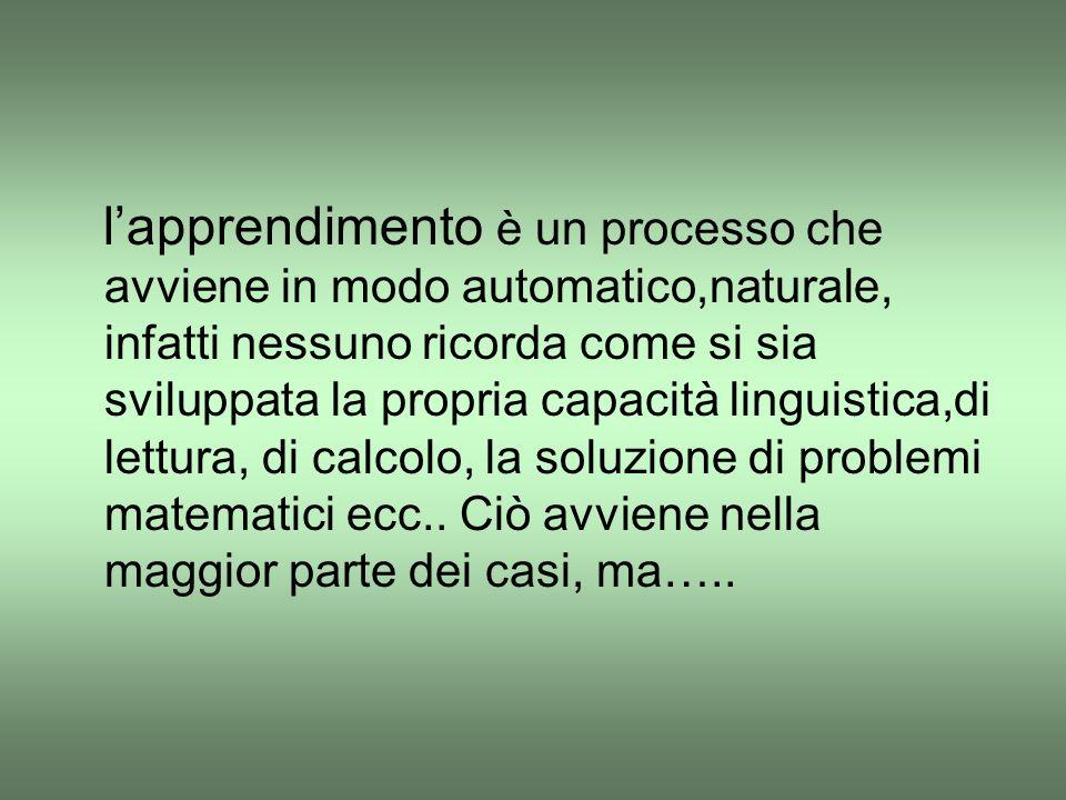 l'apprendimento è un processo che avviene in modo automatico,naturale, infatti nessuno ricorda come si sia sviluppata la propria capacità linguistica,di lettura, di calcolo, la soluzione di problemi matematici ecc..