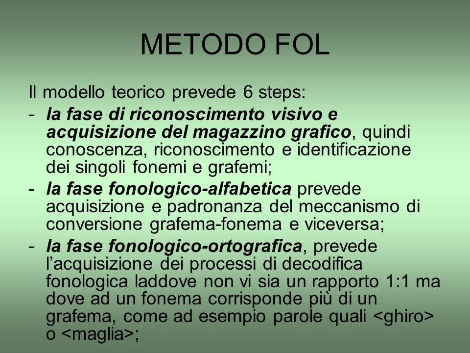 METODO FOL Il modello teorico prevede 6 steps: