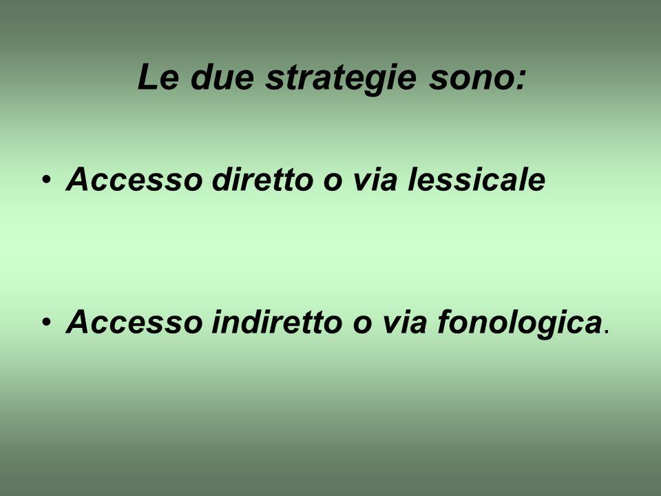 Le due strategie sono: Accesso diretto o via lessicale
