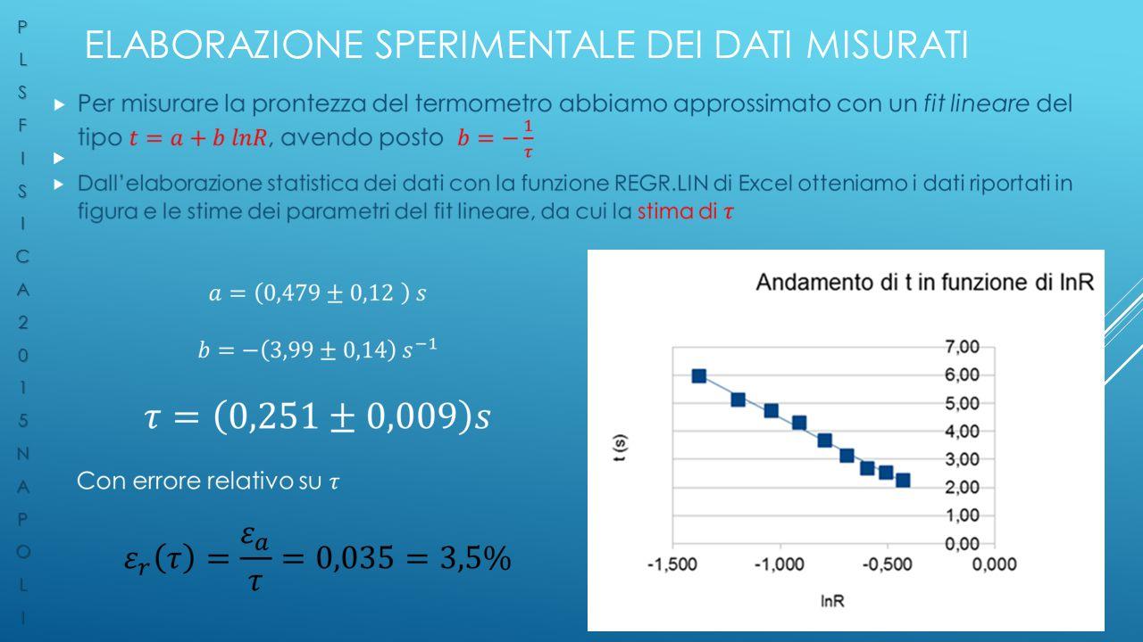 Elaborazione sperimentale dei dati misurati