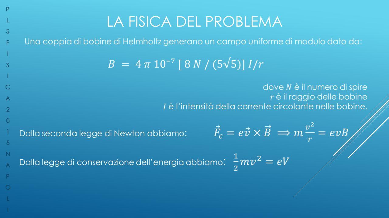 P L S F I C A 2 1 5 N O La fisica del problema