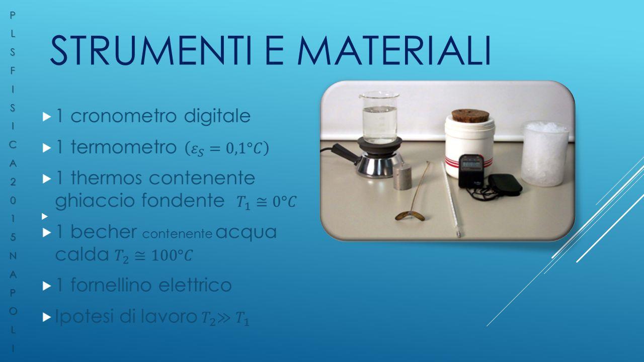 Strumenti e materiali P L S F I C A 2 1 5 N O