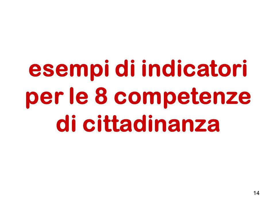 esempi di indicatori per le 8 competenze di cittadinanza