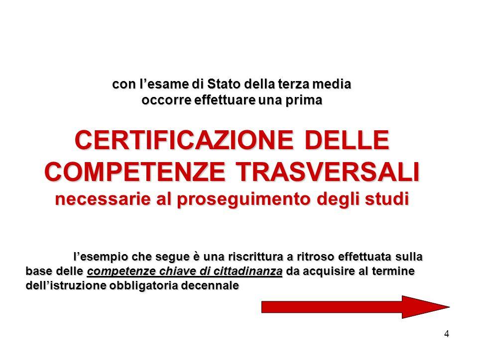 con l'esame di Stato della terza media occorre effettuare una prima CERTIFICAZIONE DELLE COMPETENZE TRASVERSALI necessarie al proseguimento degli studi