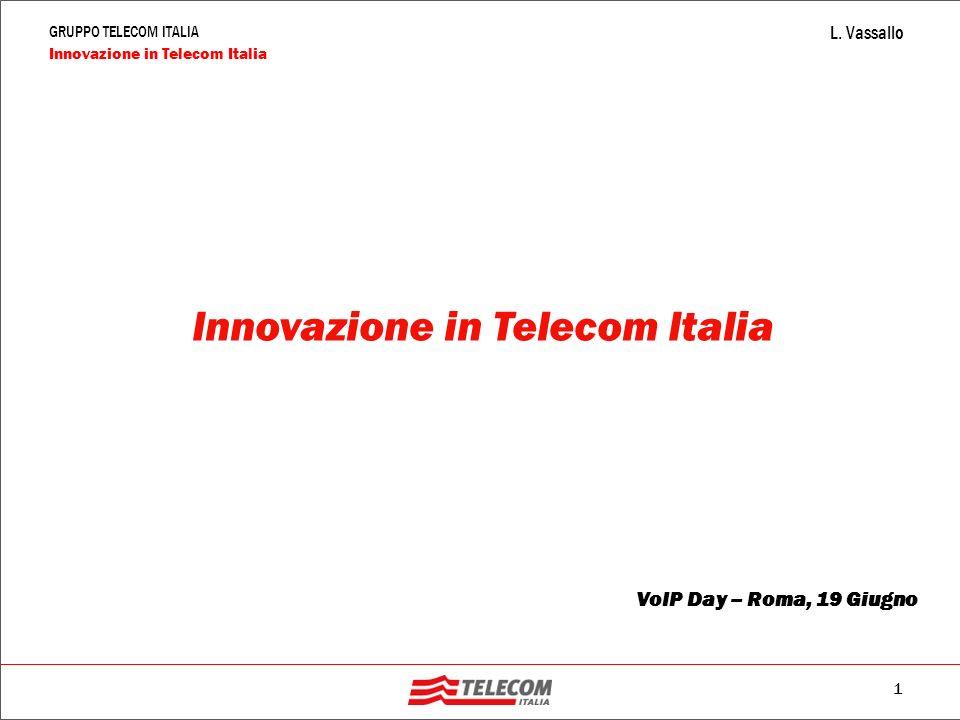 Innovazione in Telecom Italia
