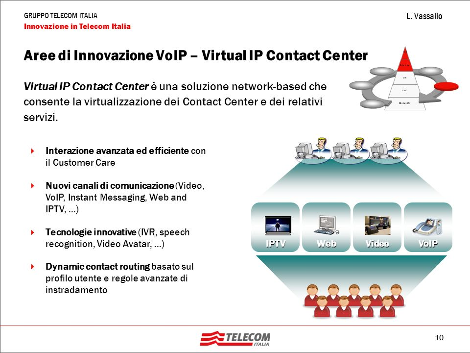 Aree di Innovazione VoIP – Virtual IP Contact Center