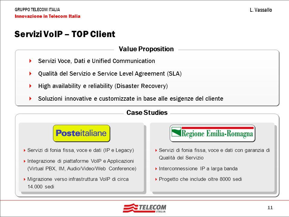 Servizi VoIP – TOP Client