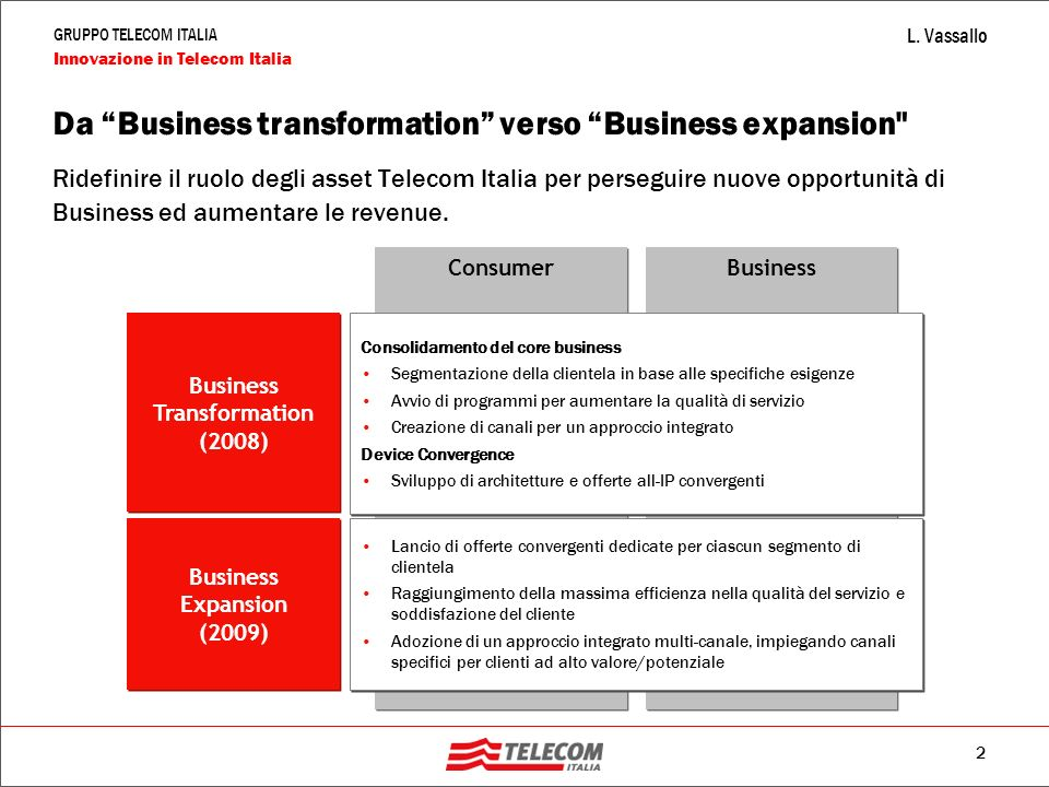 Da Business transformation verso Business expansion