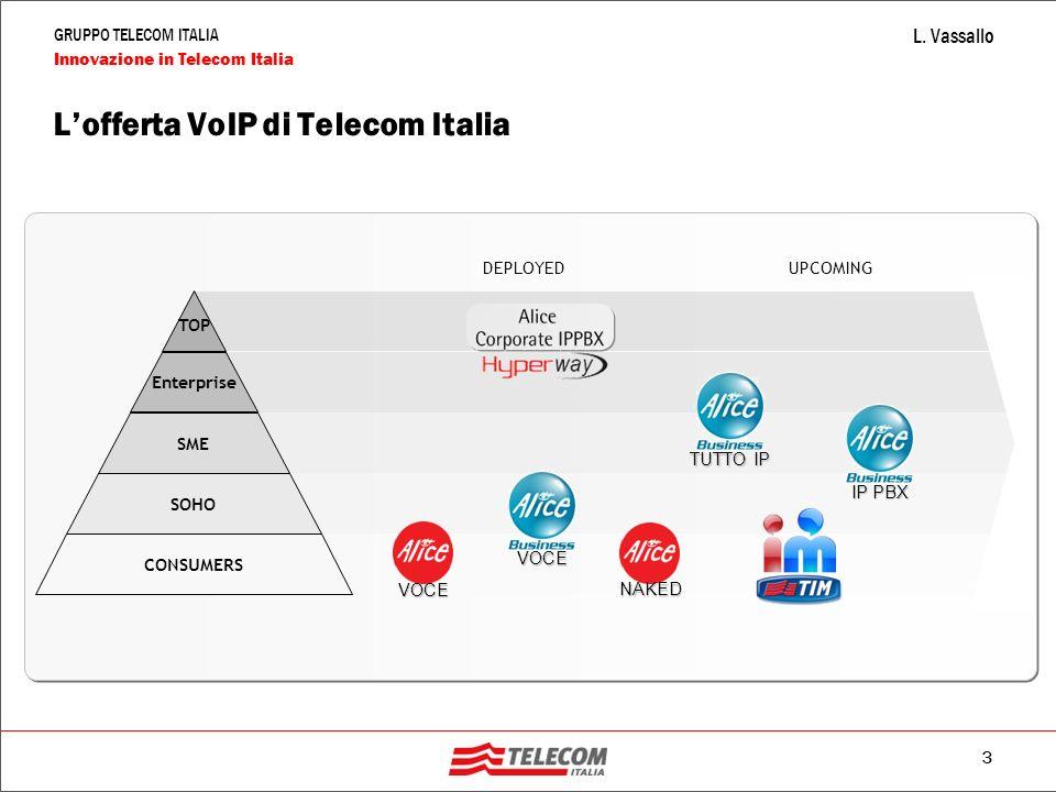L'offerta VoIP di Telecom Italia