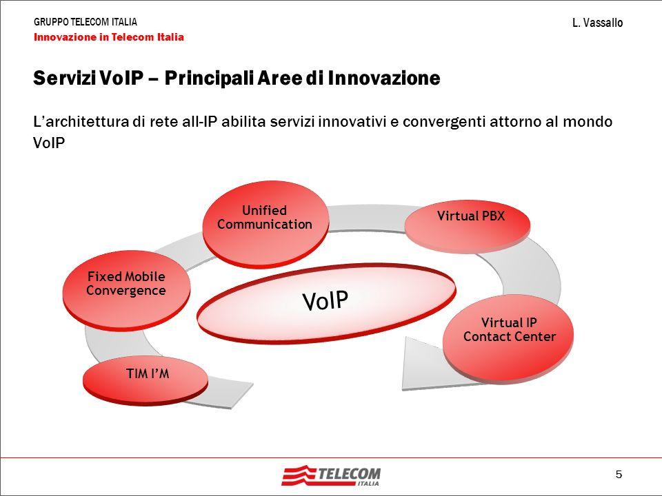 Servizi VoIP – Principali Aree di Innovazione
