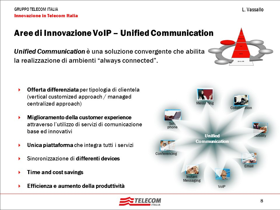 Aree di Innovazione VoIP – Unified Communication