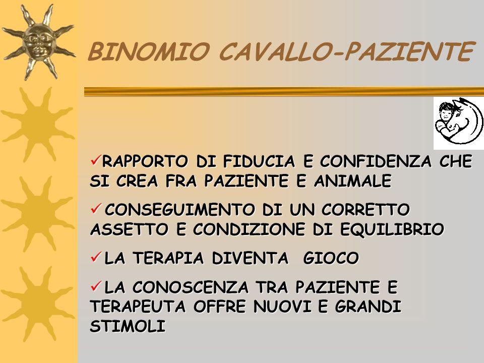 BINOMIO CAVALLO-PAZIENTE