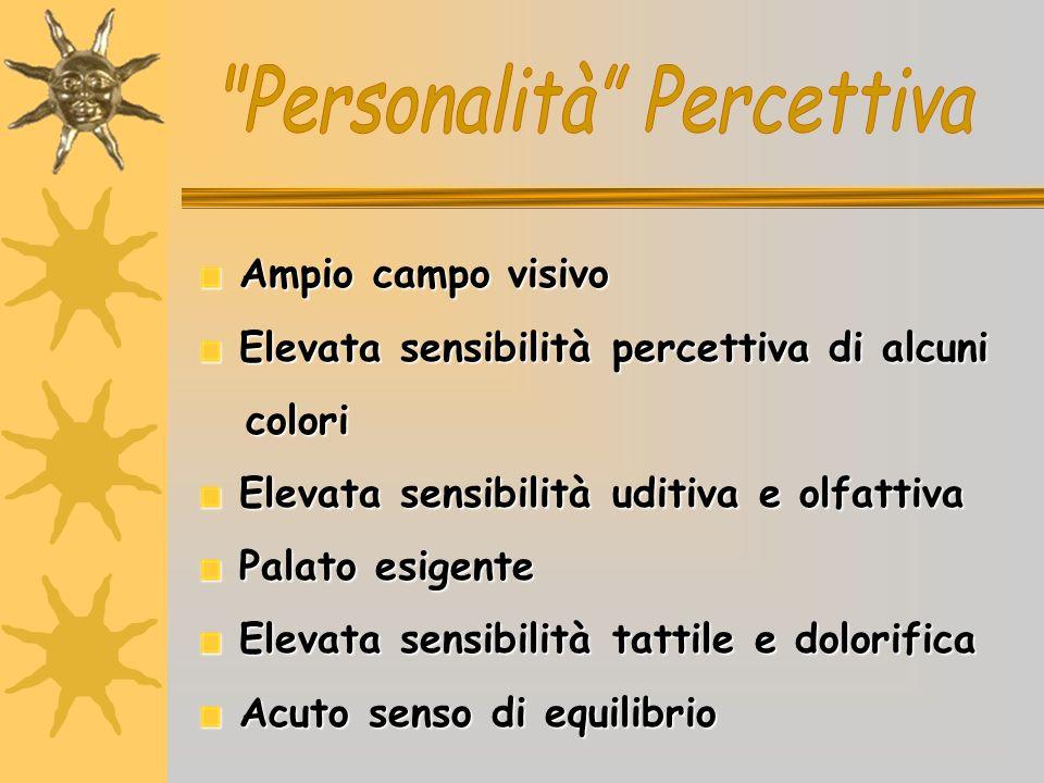 Personalità Percettiva