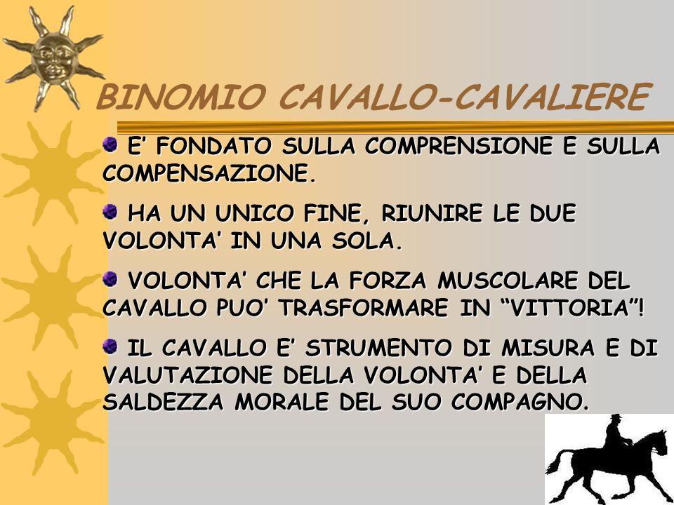 BINOMIO CAVALLO-CAVALIERE