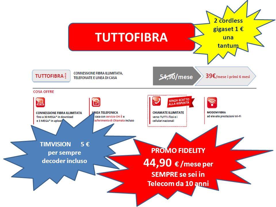TUTTOFIBRA 44,90 € /mese per SEMPRE se sei in Telecom da 10 anni